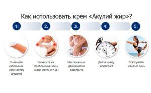 Как использовать крем