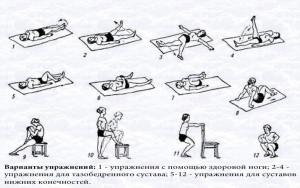 Комплекс упражнений для восстановления функций поврежденной конечности