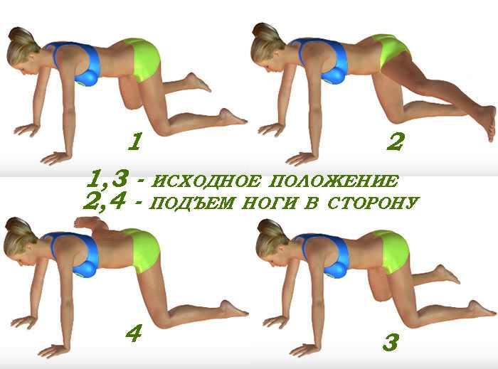 Простое и эффективное упражнение для похудения ног