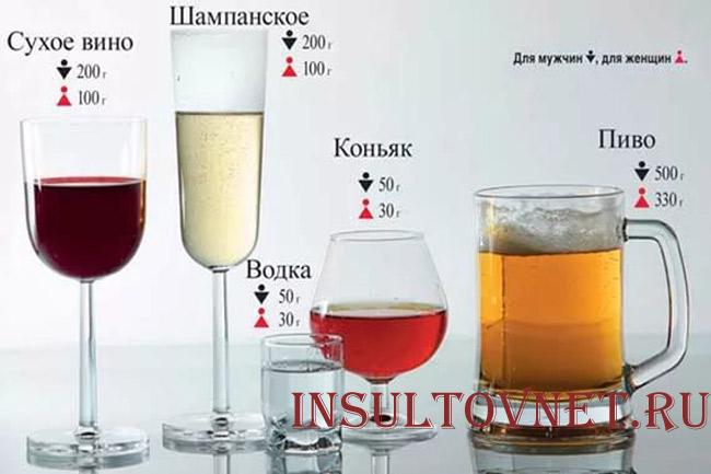 Норма алкоголя