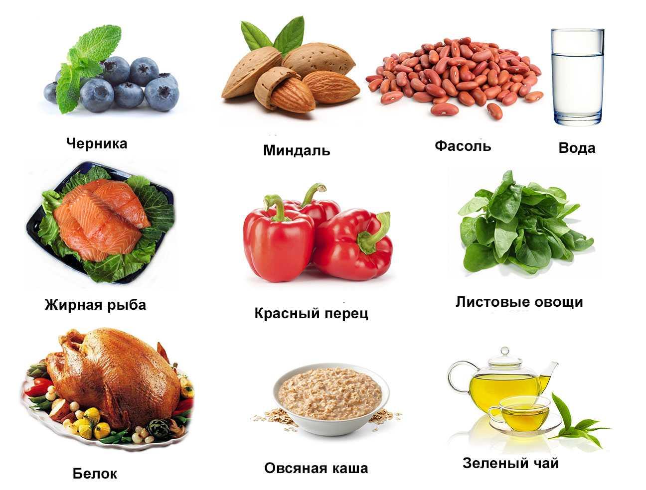 На Каких Продуктах Быстрее Похудеть. Какие продукты нужно есть, чтобы похудеть