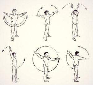 Комплекс упражнений плечевого вывиха
