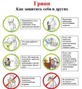 Профилактические мероприятия при гриппе