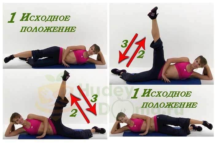 Первое упражнение для похудения ног