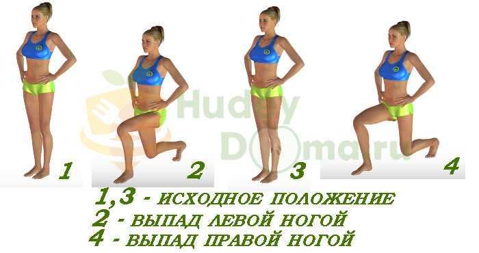 Выпады для быстрого похудения ног и ягодиц