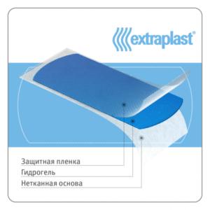 Состав пластыря Экстрапласт